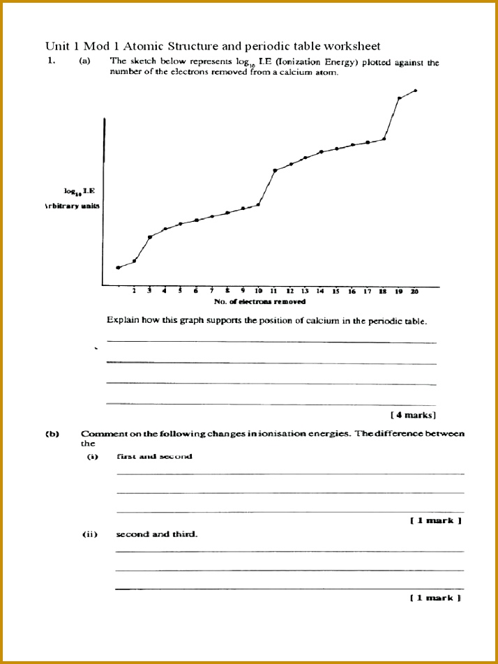 protons neutrons and electrons worksheets 714952