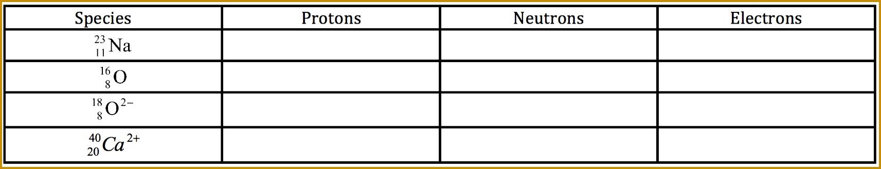 Atomic Structure Worksheet 3291713