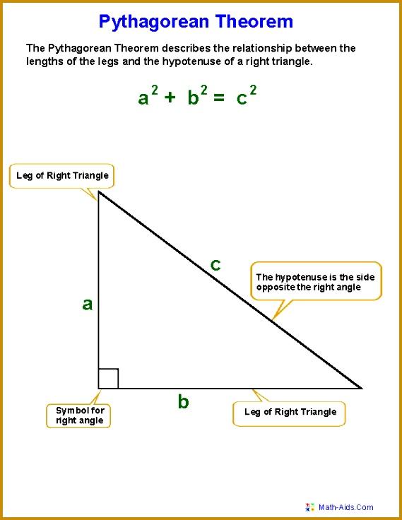 Pythagorean Theorem Definition Worksheets 736569