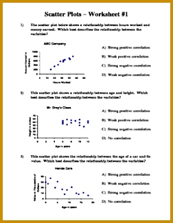 Scatter Plots Worksheet Scatter Plots Worksheet 325252