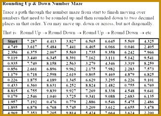 Contents 21 Worksheets Significant Figures and Rounding Significant Figures and Rounding Simply Rounding Up 235325