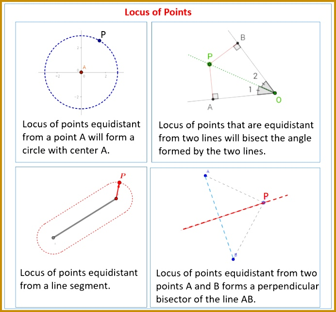 The following diagrams give the locus of a point that satisfy some conditions Scroll down the page for more examples and solutions 642692