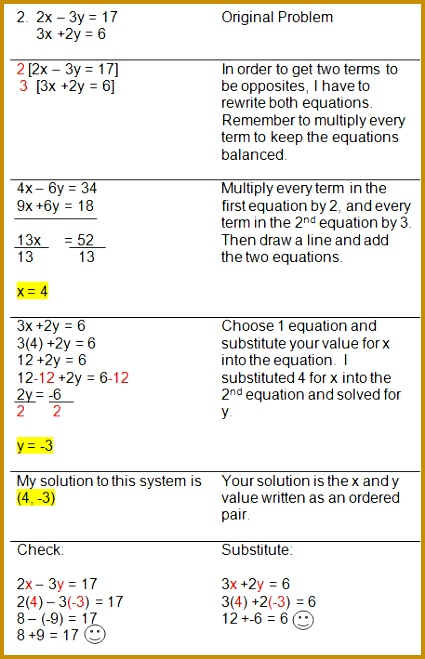 Writing Systems Equations Worksheet Worksheets for all Download and Worksheets 659425
