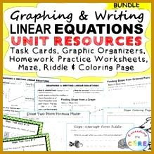 84a30de48a9ee319ab62a7e782a798fe th grade math graphic organizers 219219