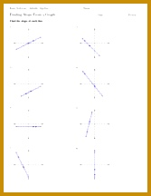 4 pages Slope From a Graph 216167