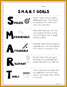 SMART Goals for Kids define what S M A R T Goals are and how to set them 283219