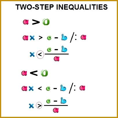 two step inequalities 409409