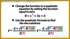 Quadratic Functions Examples & Formula 244137