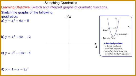 Sketching Quadratic Graphs 315558