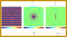 Diffraction from Point Scatterers [FDTD simulation Dipole Antenna Radi 122219