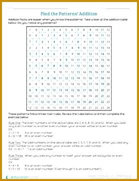 Third Grade Math Worksheets Find the Patterns Addition 362279