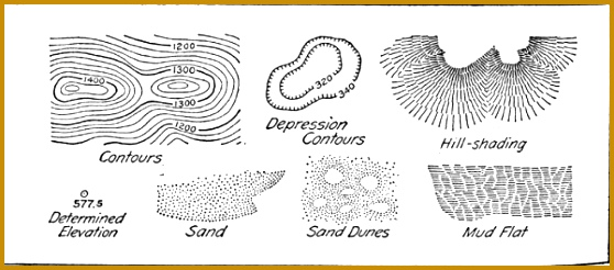Topographic map making 246558