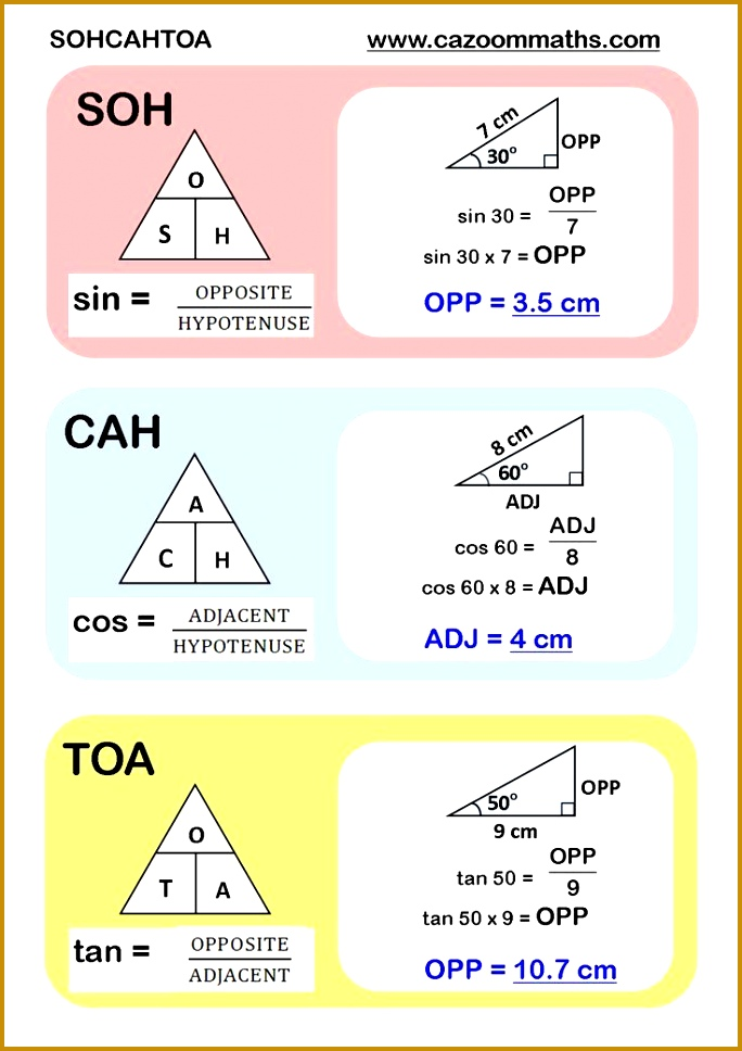 Printable trigonometry worksheets Each worksheets is visual differentiated and fun Includes a range 684968