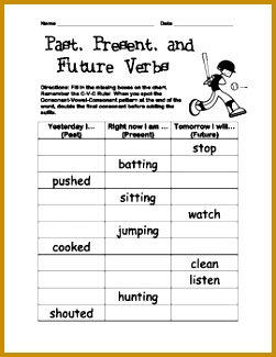 Verb Tenses Inflected Endings Worksheet Past Present Future 2nd 3rd 4th Grade 325251