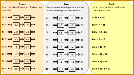 Algebra level 7 Expanding double brackets by mcs123 Teaching Resources Tes 261465