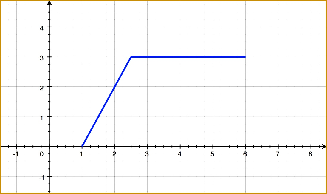 6 Worksheet Piecewise Functions Fabtemplatez. Worksheet Piecewise Functions 48594 Plex And The Numerist. Worksheet. Worksheet Piecewise Functions Afm At Mspartners.co