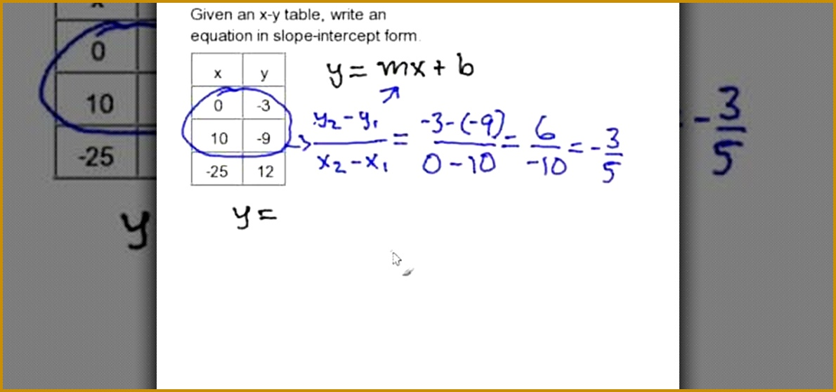 How to Write a slope intercept equation given an X Y table Math WonderHowTo 5581190