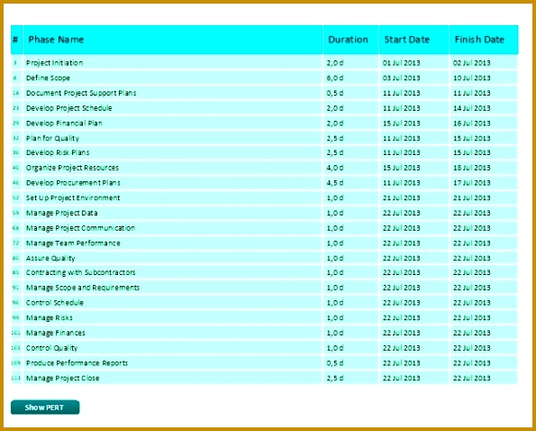 Inspirational Flow Chart Template New 20 Project Management Spreadsheet Excel Template Free Ideas Hd Wallpaper graphs 478595