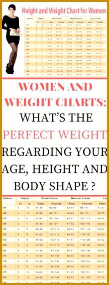 3 Baby Growth Chart Template 13379 Fabtemplatez