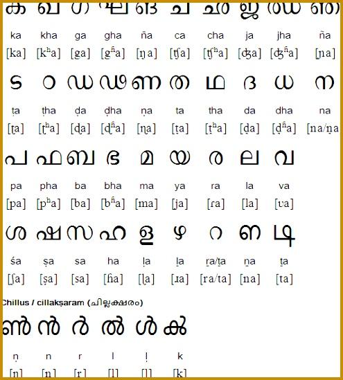 Malayalam consonants 549495