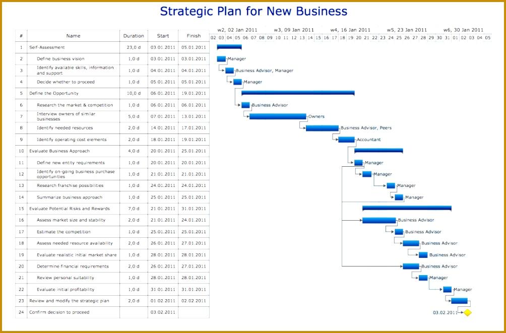 Business Reference Letter Sample – Millbayventures Checklist Template 6611004