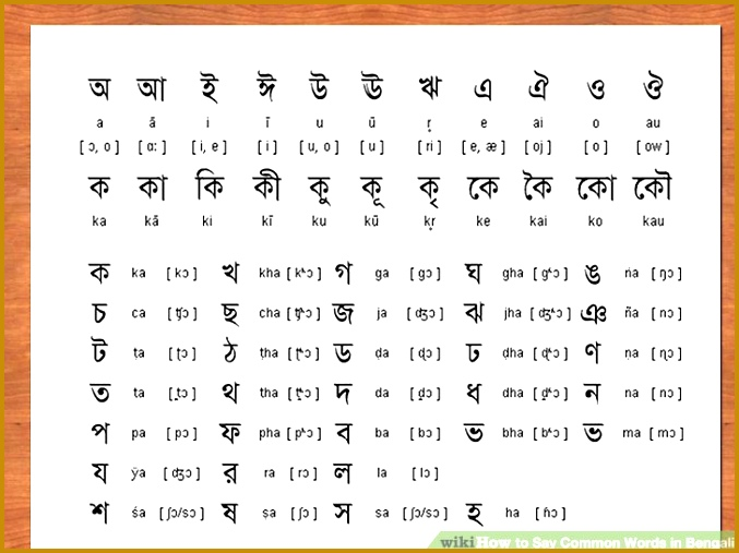 Image titled Say mon Words in Bengali Step 9 507677