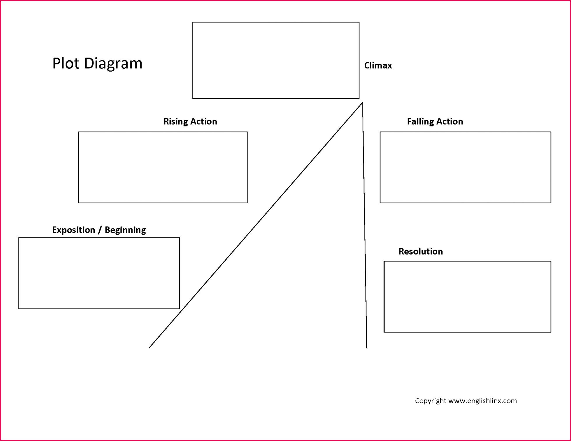Plot Diagram 2 Plot Worksheet Work Pinterest – Plot Diagram Blank
