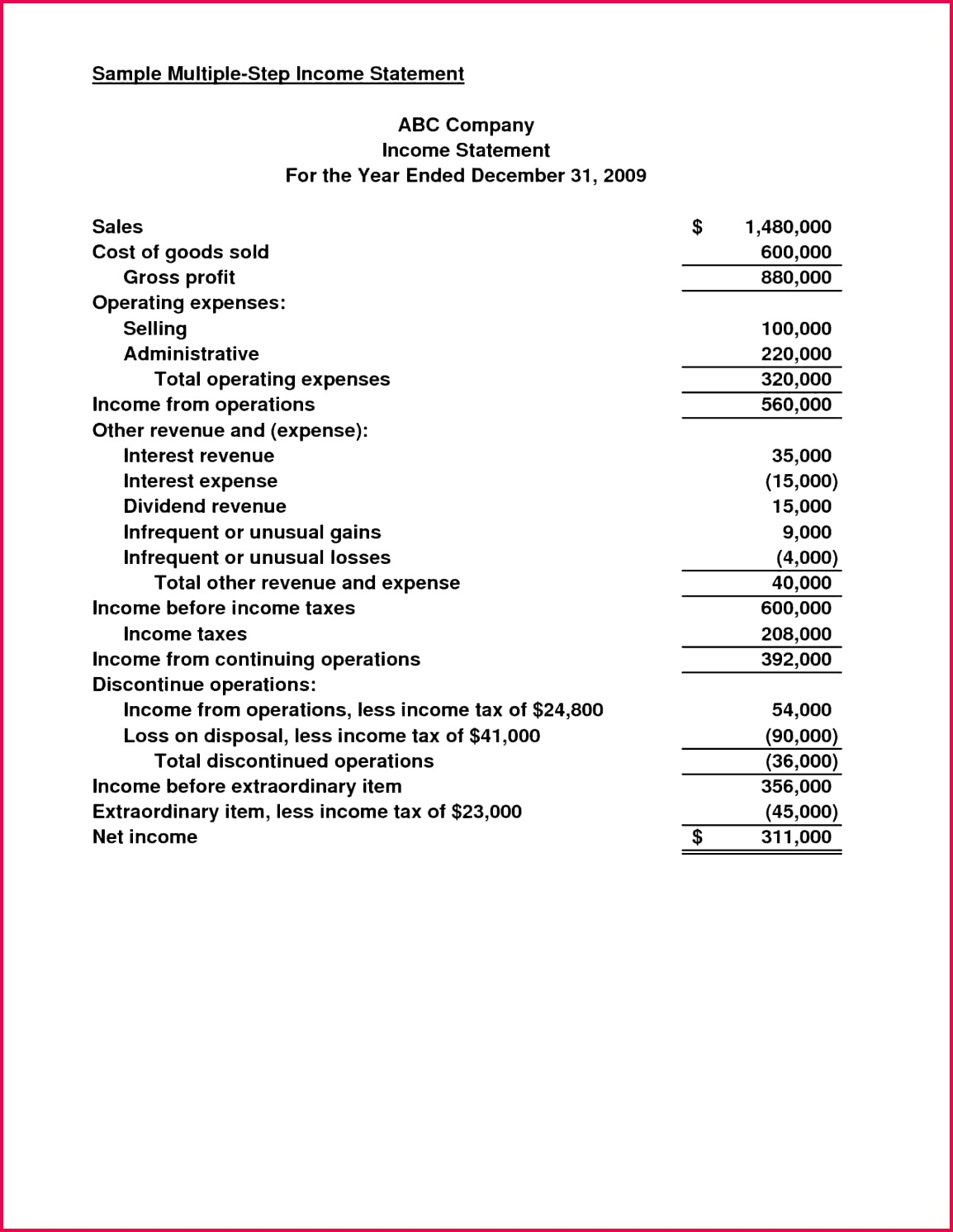 6 Yearly Income Statement Template 70548 | FabTemplatez