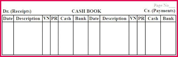 The above format of double column cash book has six columns on both debit and credit sides The purpose of cash and bank columns has been explained at the
