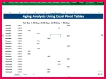Making Ageing Analysis Reports in Excel using Pivot Tables