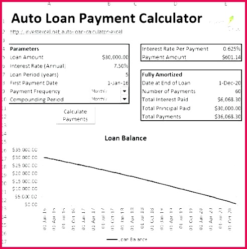 Loan Payment Spreadsheet Template Elegant Monthly Loan Calculator Excel Amortization Car Payoff Template