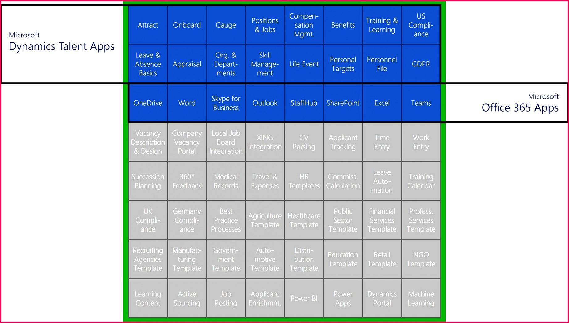 Recruitment Tracker Excel Template Fresh Recruitment Tracker Excel Template Awesome Capacity Planning
