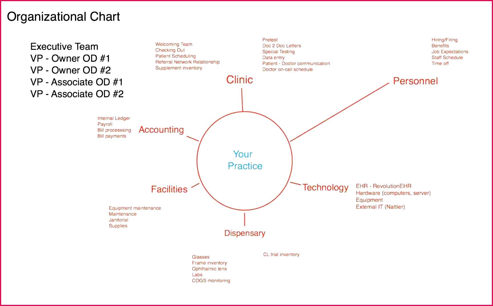 Personal Finance Balance Sheet Template Luxury Personal Finance Balance Sheet Template Lovely Spreadsheet Fill Free