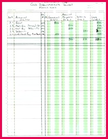 General Ledger for Dummies with pictures