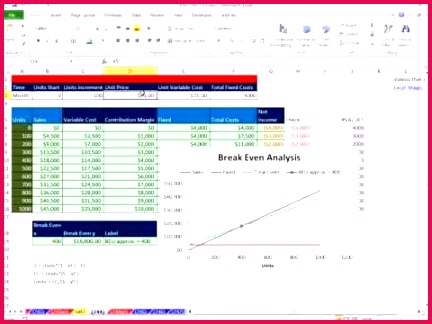 Break even Analysis Template Lovely 47 Fresh Graph Templates for Excel – Template Free