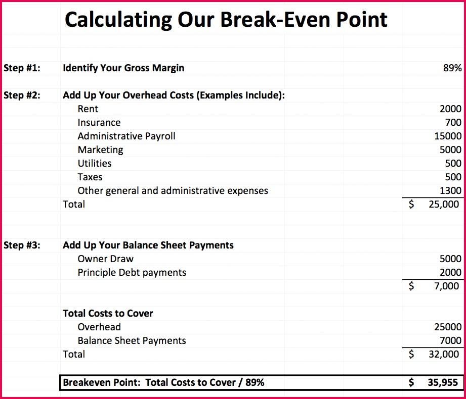 break even analysis calculator and graph