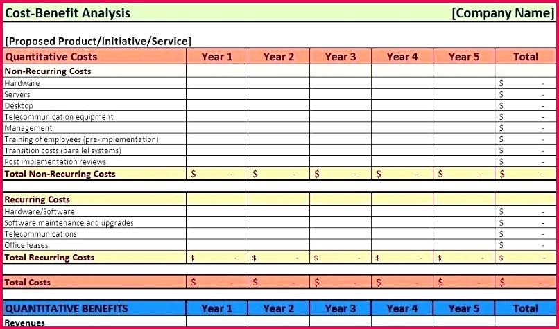 Break even Analysis Template Fresh Product Cost Analysis Template Excel Break even Business Plan Ms