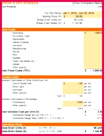cost per unit excel template break even