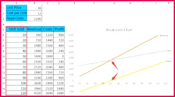Break even Point Excel Oder Price Volume Mix Analysis Excel Template Laizmalafaia