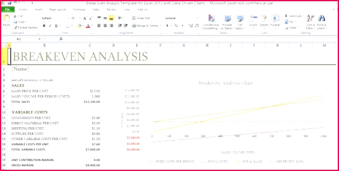Excel break even analysis famous Excel Break Even Analysis Template For With Data Driven Charts 1