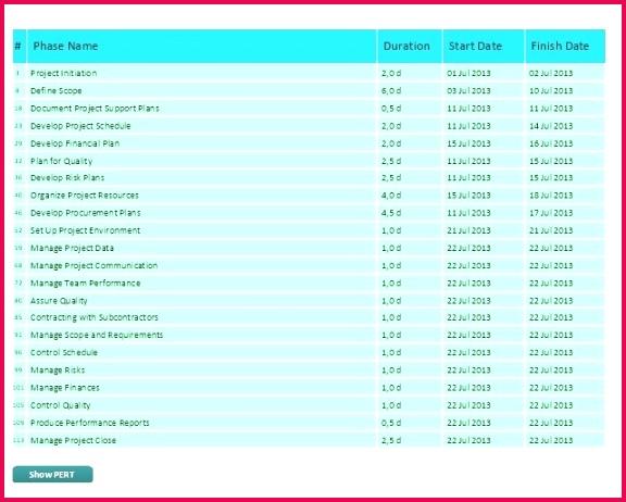 Gantt Excel Template Best Gantt Chart for Dissertation Proposal Elegant Business Plan Excel Collection
