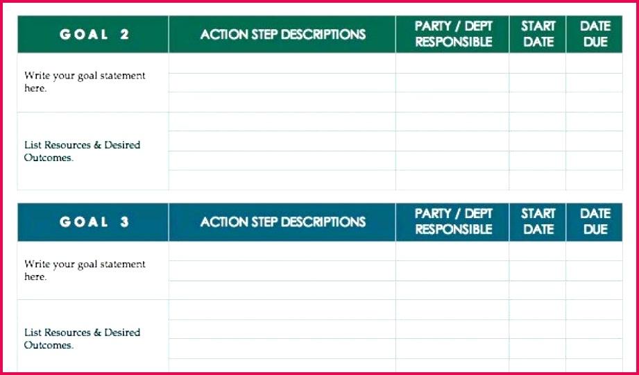 Sales pensation Plan Template Excel Elegant Get Sales Action Plan Template Free Excel Spreadsheets and Regarding