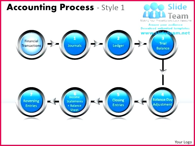 Accounting Balance Sheet Template Unique ¢Ë†Å¡ ¢‹†…¡ Powerpont themes Simple Powerpoint Templates