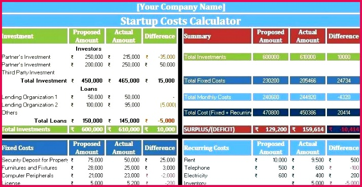 Product Cost Analysis Template Excel Lovely Product Cost Analysis Template Excel Break even Business Plan Ms