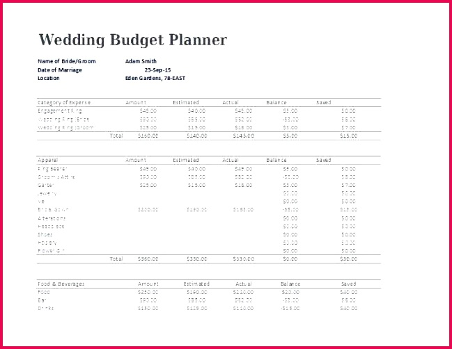 Easy Bud Worksheet Wedding Planner Template Free Family Works Google Sheets Bud Excel Sheet Monthly Household A 5 Year