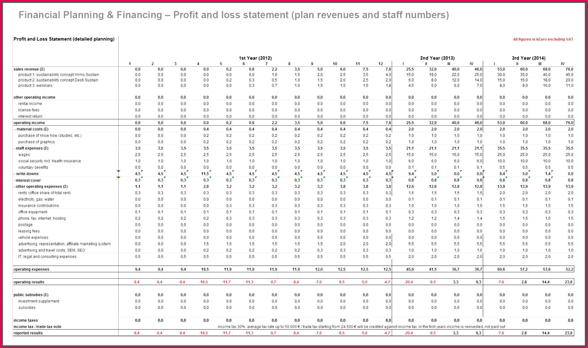 Restaurant Profit and Loss Statement Excel Template Free and Business Plan Excel Template Free Choice Image