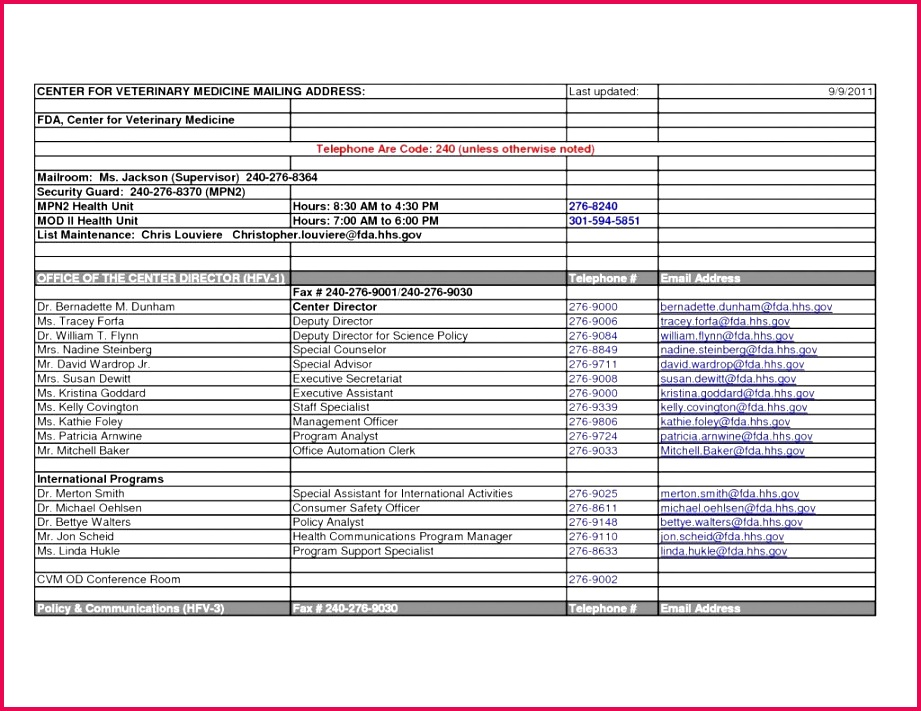 Daily Expenses Sheet In Excel format Free Download Amazing Design Restaurant Profit and Loss Statement Excel