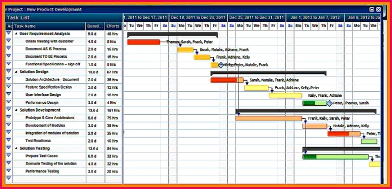 Excel Template for Project Planning Awesome This Able is A Sample