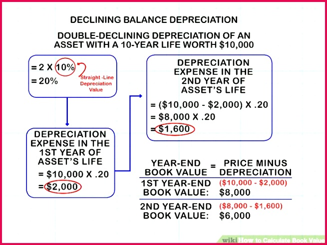 Image titled Calculate Book Value Step 6