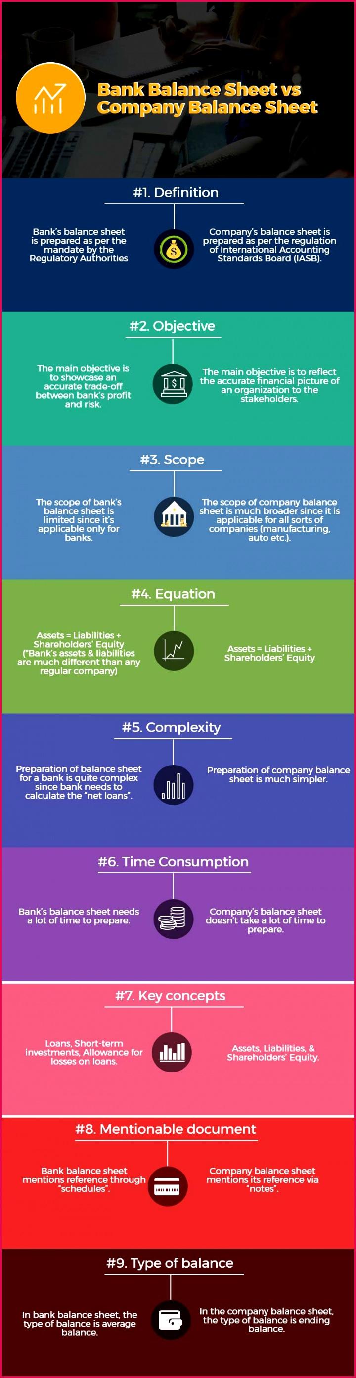 Structure of Bank s Balance Sheet